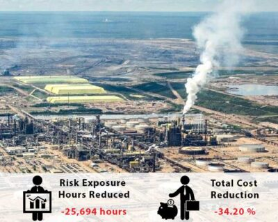 Impact Safety – Syncrude Falcon Project Review – 2019