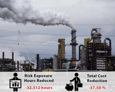 Impact Safety – Syncrude Taurus Turnaround Project Review – 2020