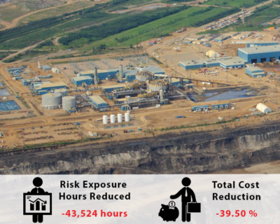 Impact Safety – Syncrude Gryphon Turnaround Project Review – 2021