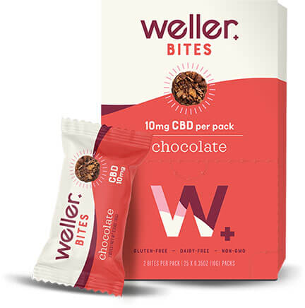 Weller-bites_render_angled2