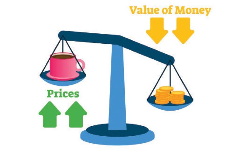 لماذا نحتاج التضخم : مفهوم التضخم