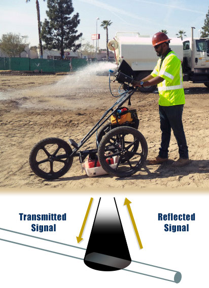 how does GPR work for utility location?