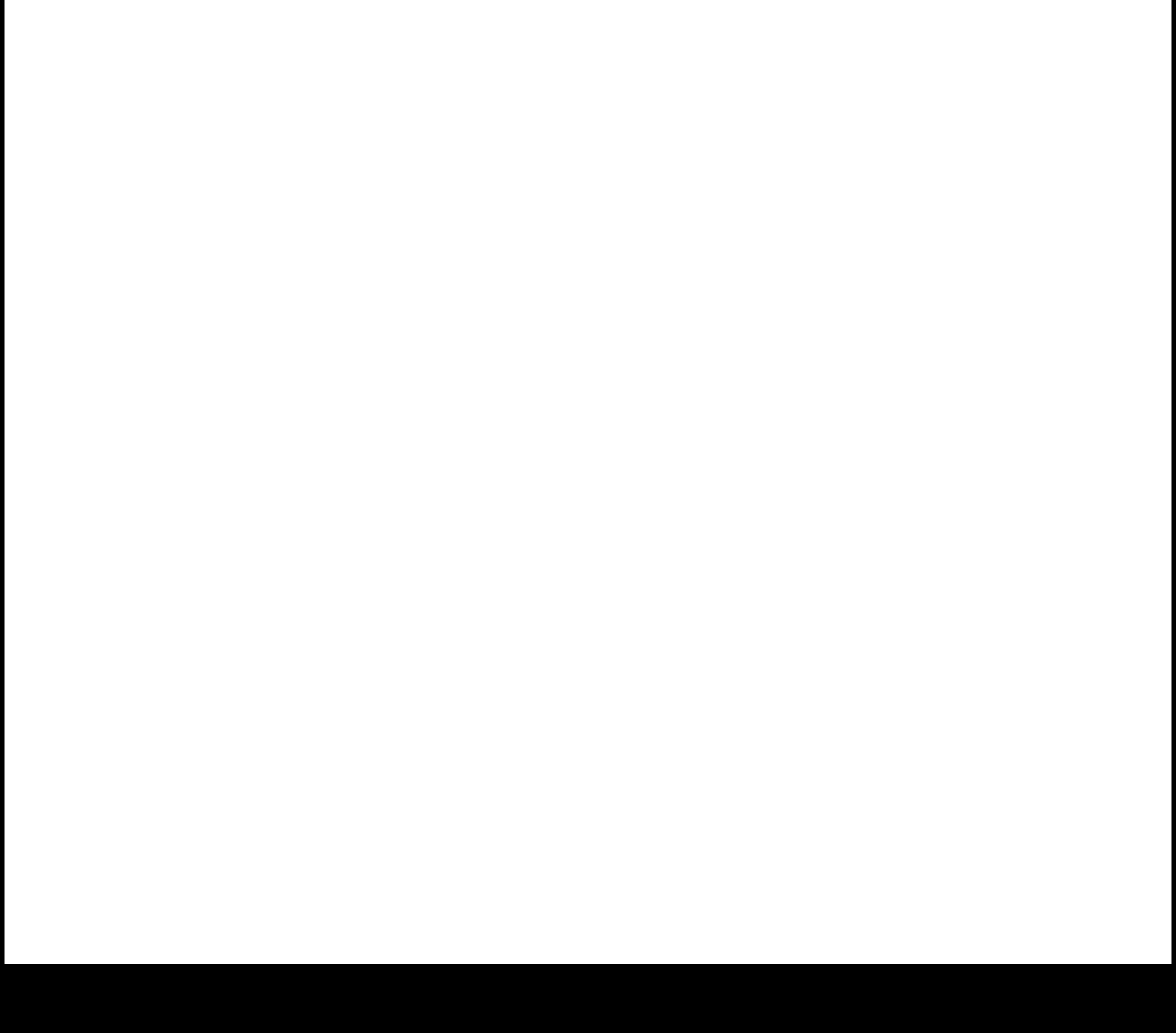 Southern Range Brewing