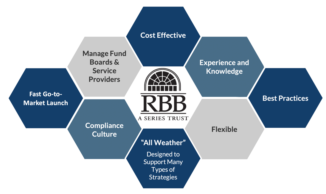 RBB_benefits_hexagon-chart_ok