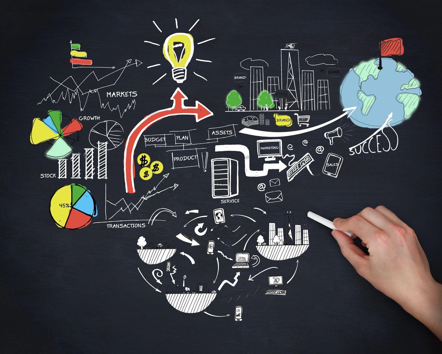 Best Practices in Content Marketing