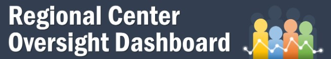 """This is a logo that says """"Regional Center Oversight Dashboard"""""""