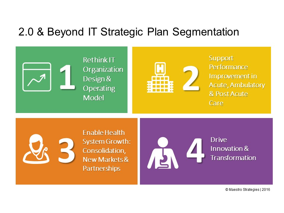 4 Strategic Plans