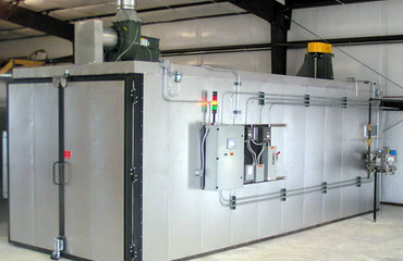 Different Types of Industrial Ovens – Choose the Best Model