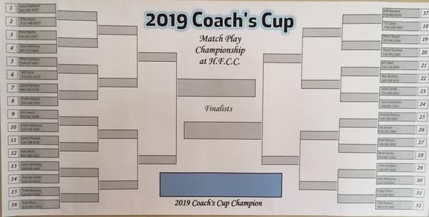 Coach's Cup bracket