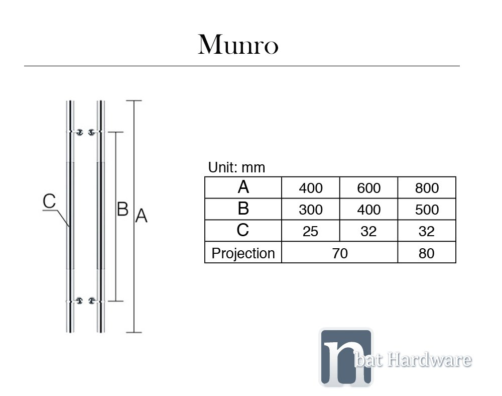Munro Door Pull Handle
