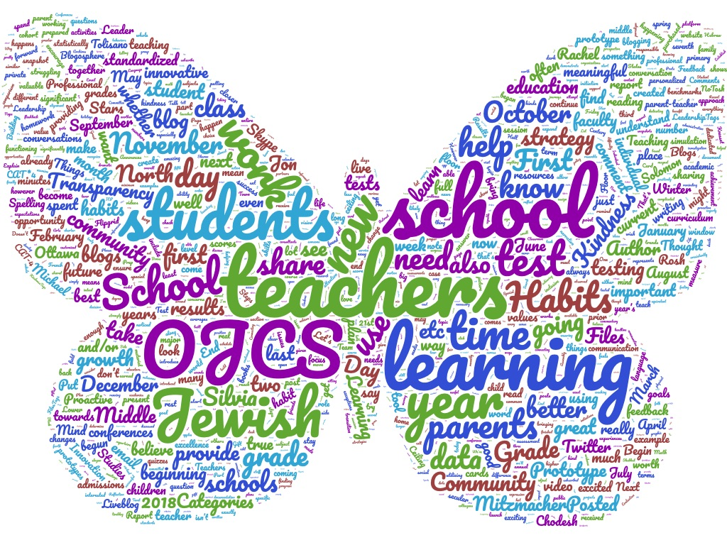 Annual BlogCloud – A WordCloud to the Wise