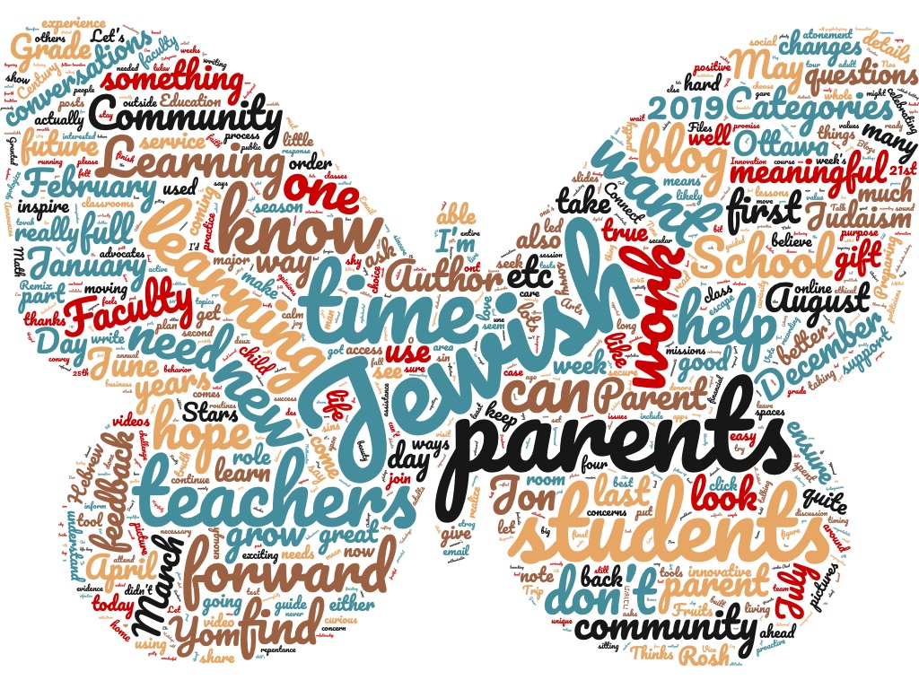 Annual BlogCloud – A WordCloud in the Hand…