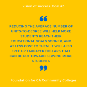 Quote: Reducing the average number of units-to-degree will help more students reach their educational goals sooner, and at less cost to them. It will also free up taxpayer dollars that can be put toward serving more students.