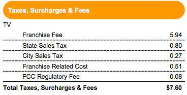 Comcast Taxes Detail