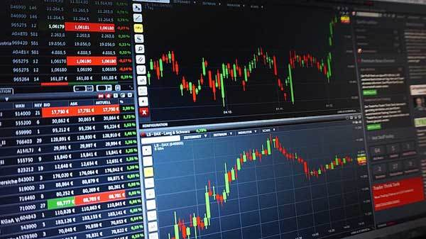 Stock charts for algorithmic trading