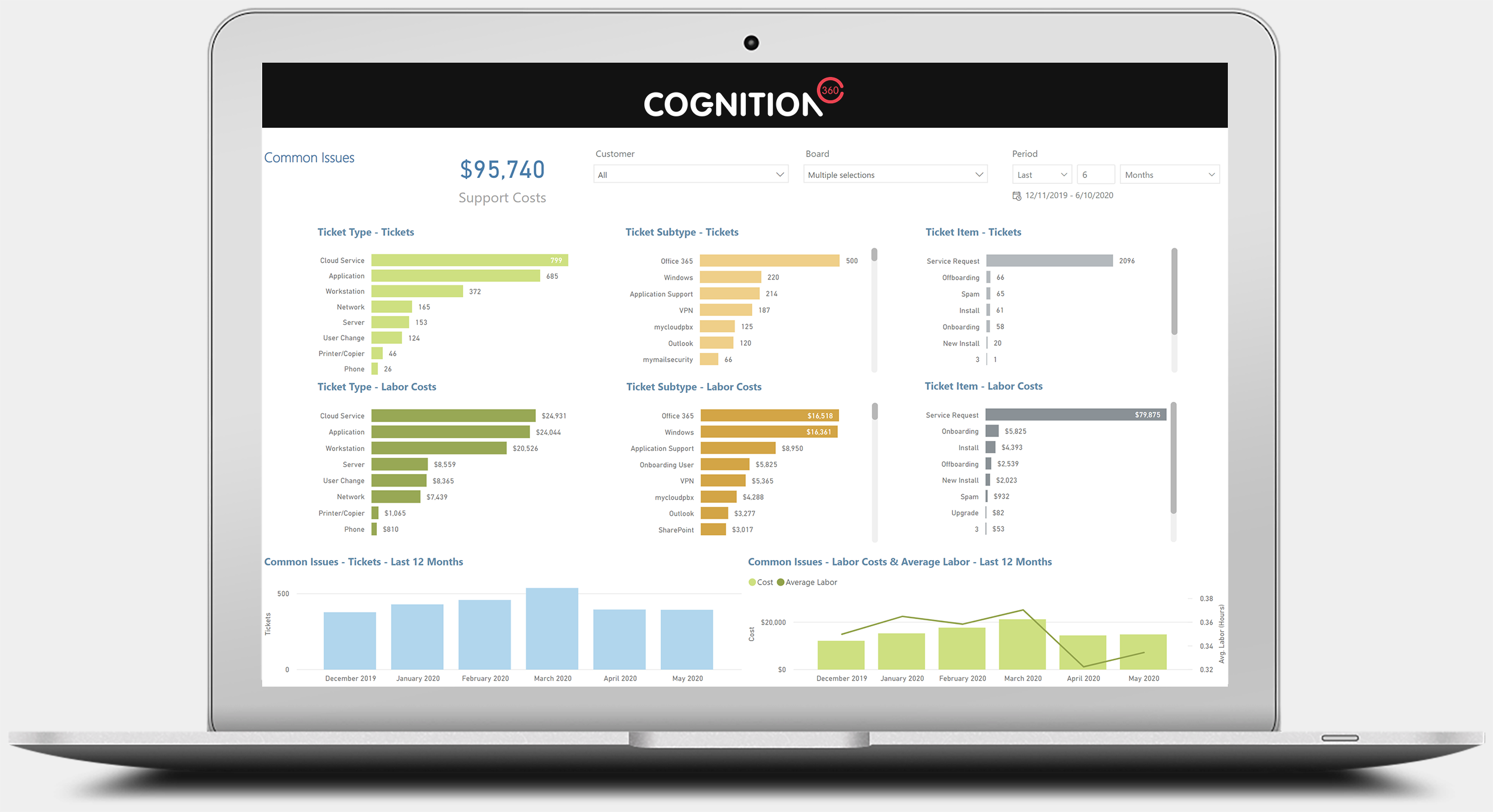 Cognition360 Ticket Type Costs Report view screen