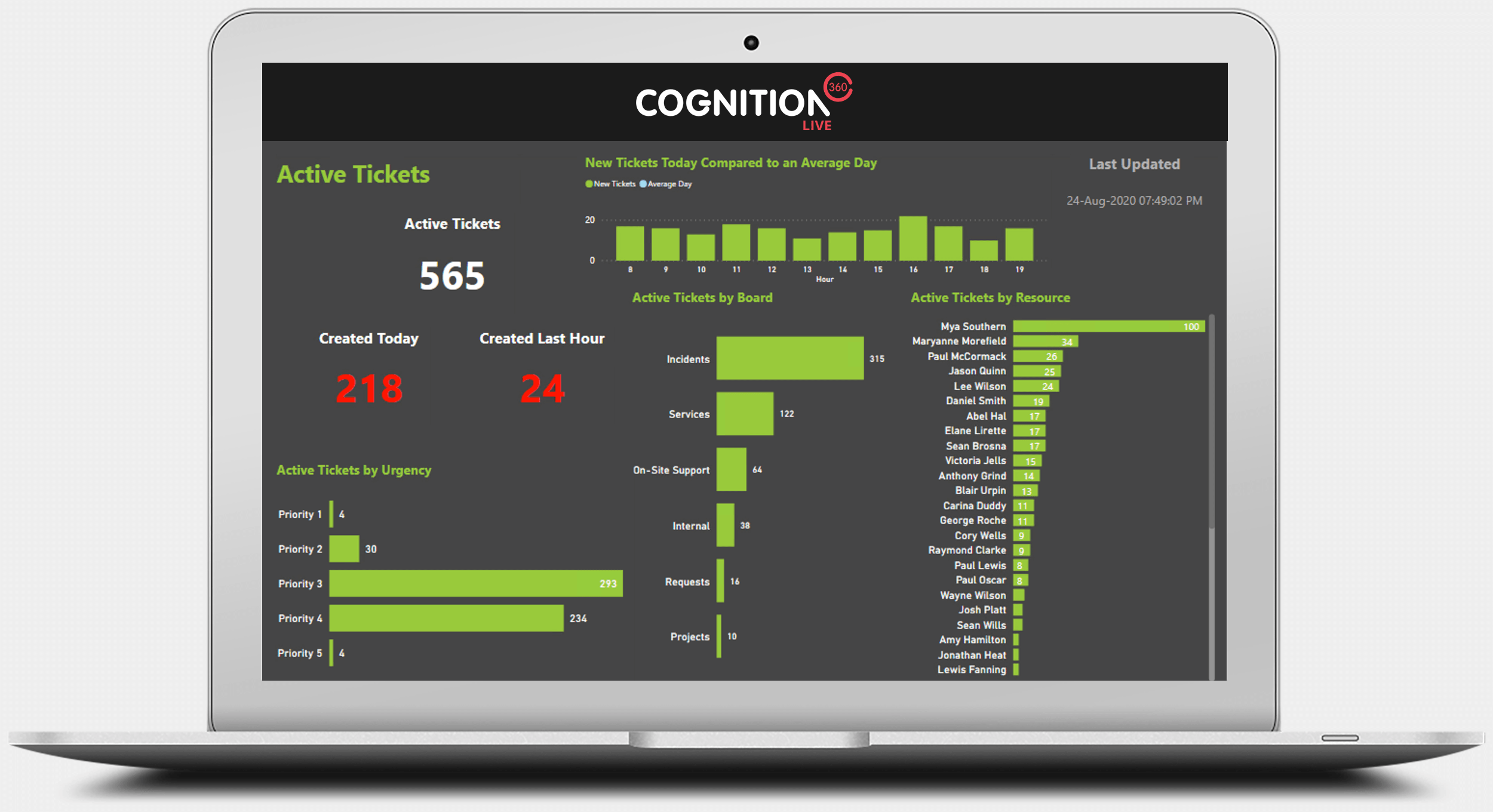 Cognition360 LIVE Active Tickets Summary screen