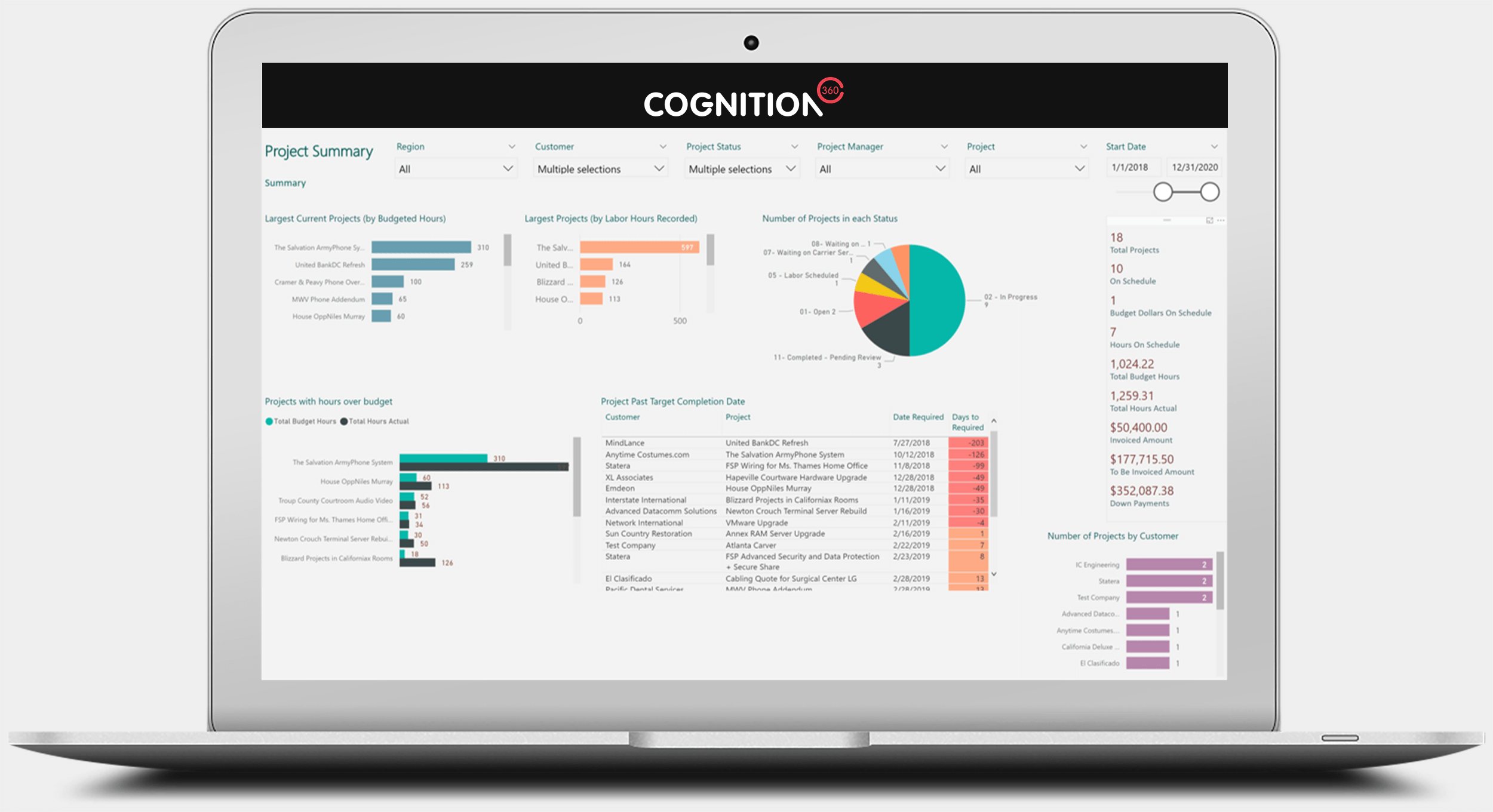 Cognition360 Customer Project Summary screen | 2020