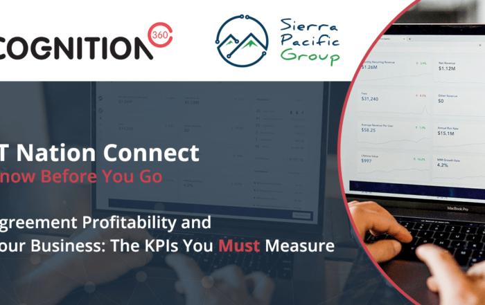 C360 SPG webinar #3: The KPIs you Must Measure | Banner