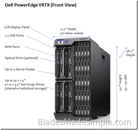 PowerEdge VRTX - Front Overview