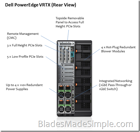 PowerEdge VRTX- Rear Overview