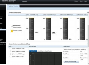 iDRAC 8 System Performance
