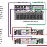 VRTX with 2 x External JBOD