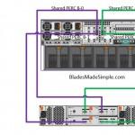 VRTX with External JBOD