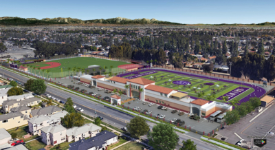 SAHS – Athletic Fields Masterplan aerial rendering