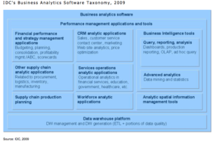 Business_Analytics
