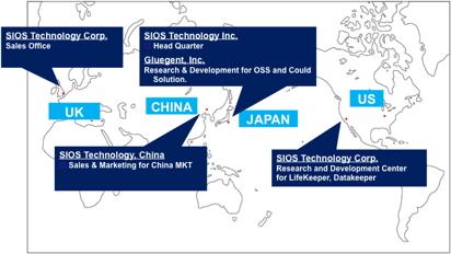 SIOS_Globally