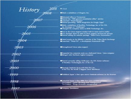 SIOS_Japan_History_Timeline_med