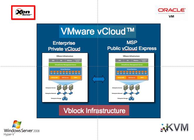 VMware's Largest Launch yet at VMWorld Next Week