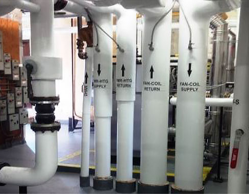 Pipe Design & Layout