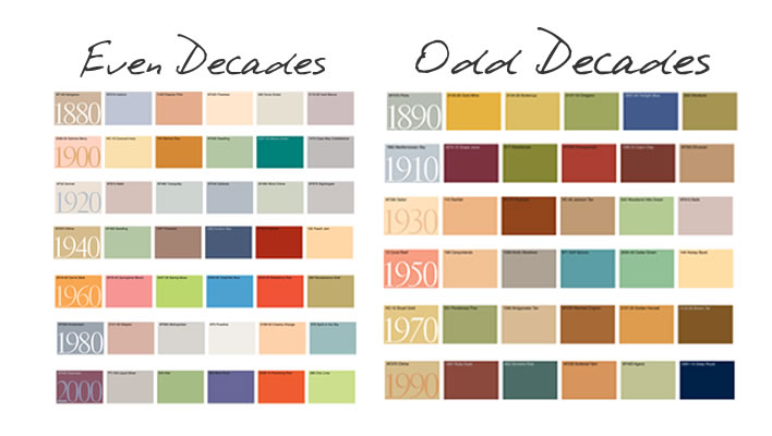 A Color Story: By Decade
