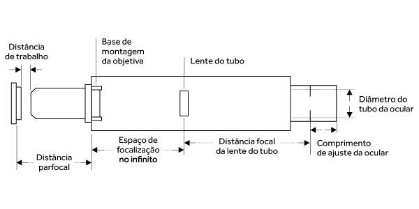 Óptica infinita