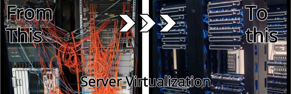 Virtualization (2)