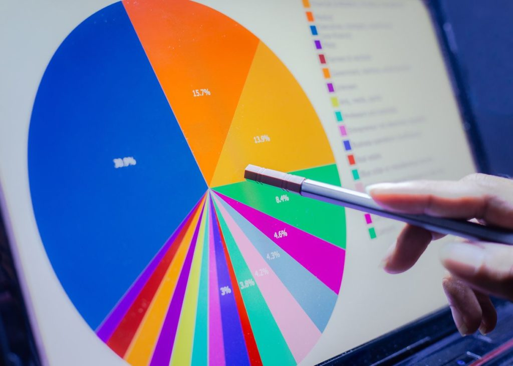 Colorful pie chart graph