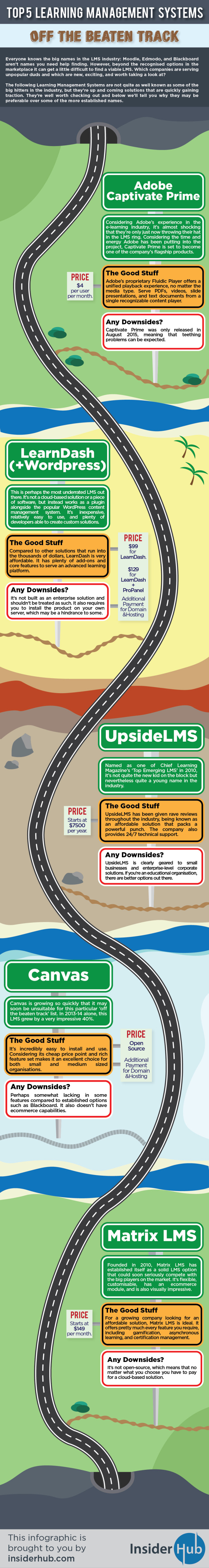 Top-5-LMS-Off-the-beaten-track-01