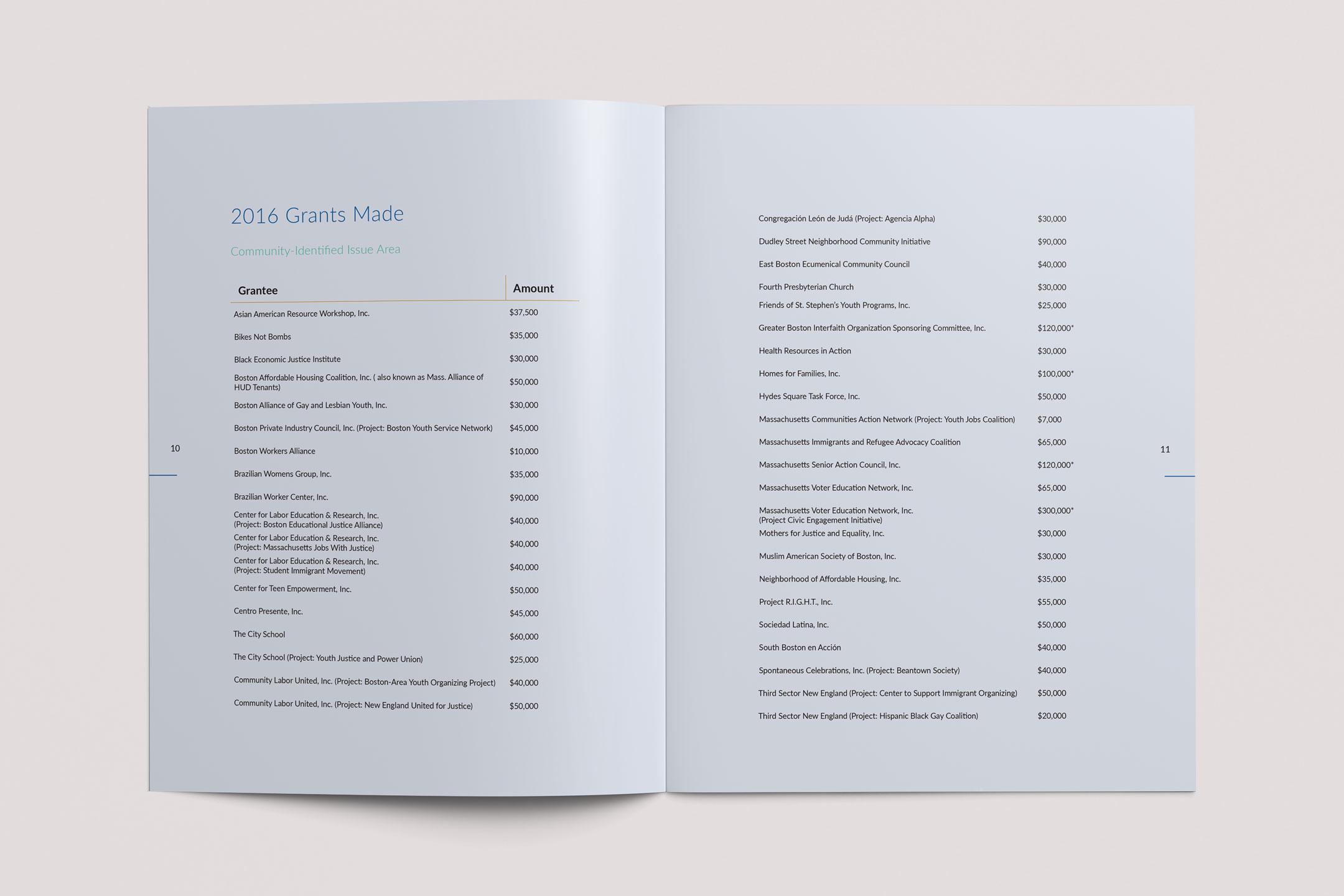 Hyams Foundation Annual Report Spread 4