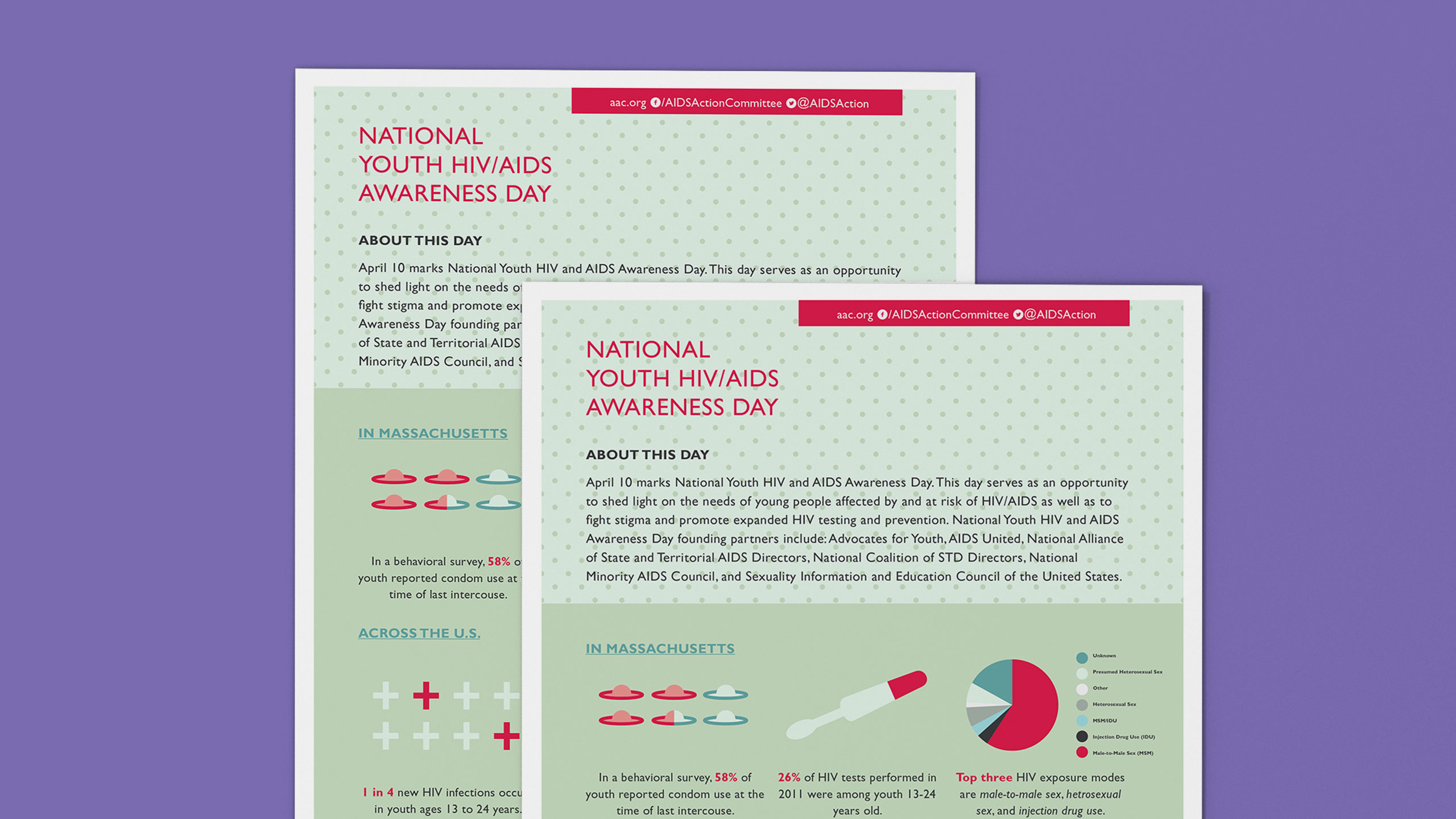 National Youth HIV/AIDS Awareness Day Infographic Closeup