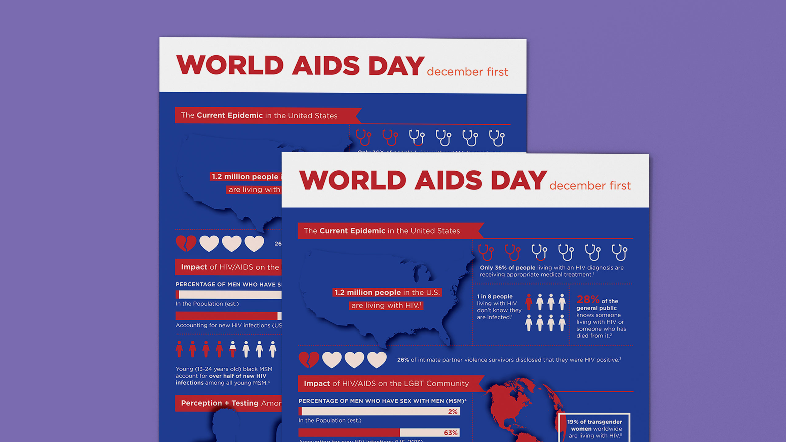 World AIDS Day Infographic Close Up