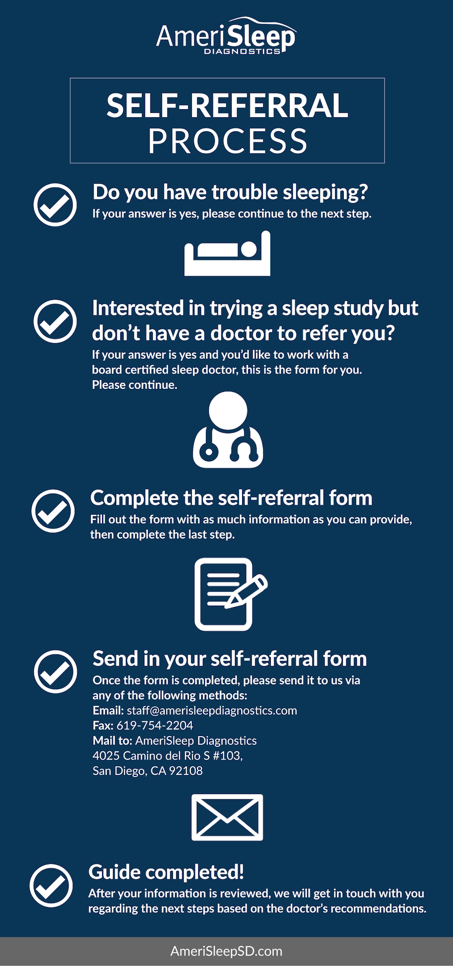 sleep-testing-study-apnea-snoring-amerisleep-osa-cpap-bipap-asv-narcolepsy-sleepmed-polysomnography-treatment-diagnostics