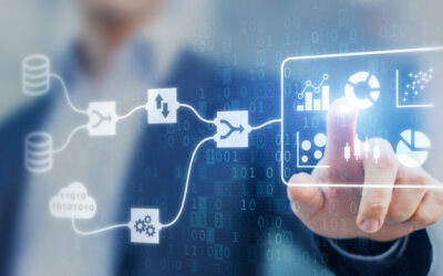 Getting ERP Integration Right