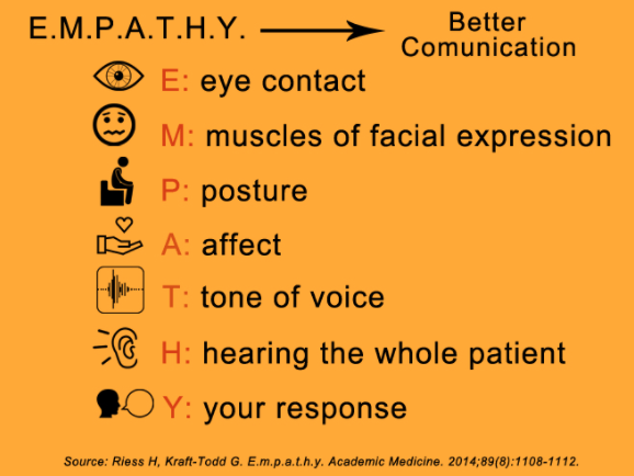 how to show empathy to patients