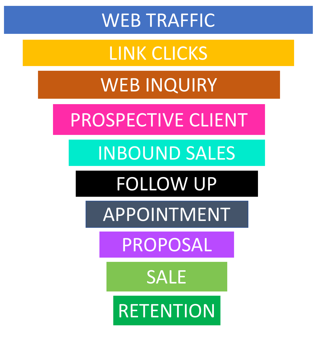 digital marketing agency that works hard to put their clients first