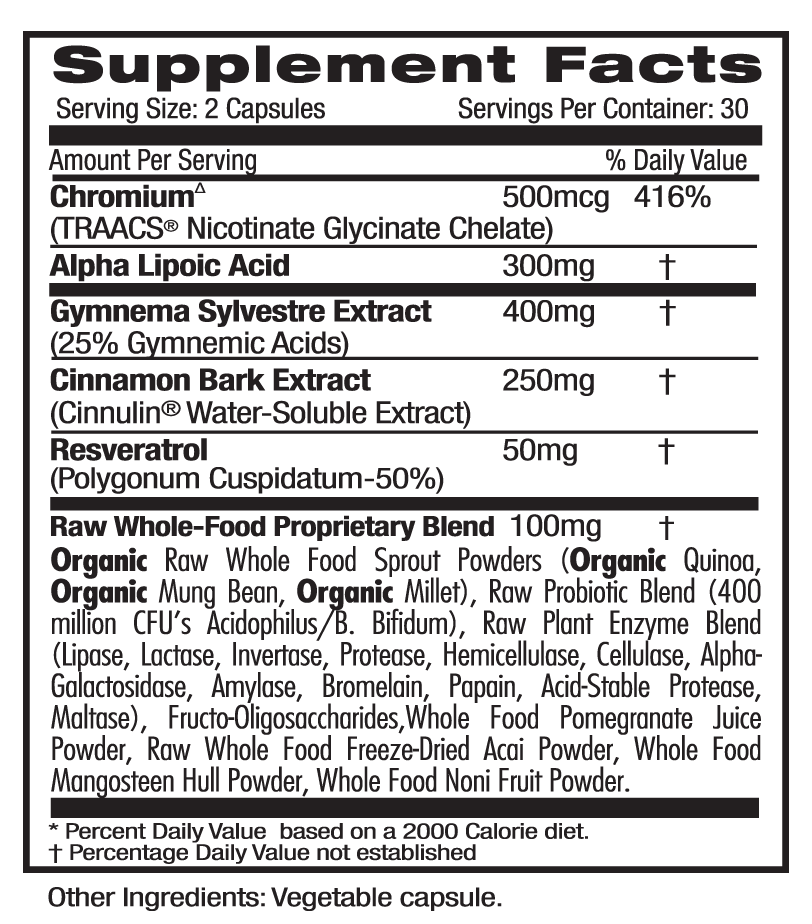 Ultra Botanicals Blood Sugar Supp Facts