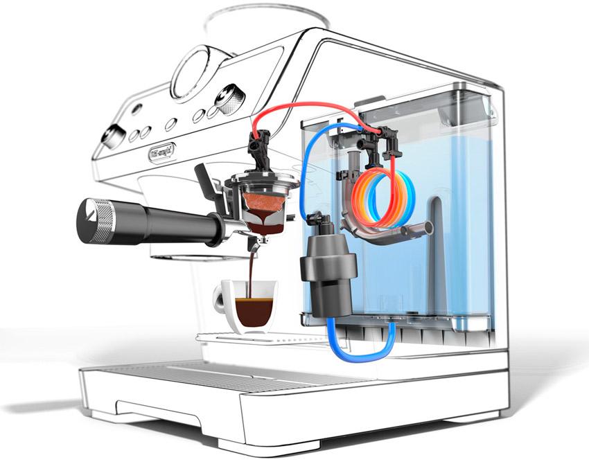 Máquina de espresso. Sistema  hidráulico.
