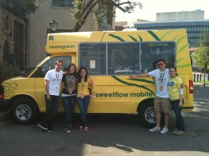 The famous Sweetflow Mobile