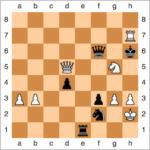 Deep Blue-Kasparov (1996) Game 1